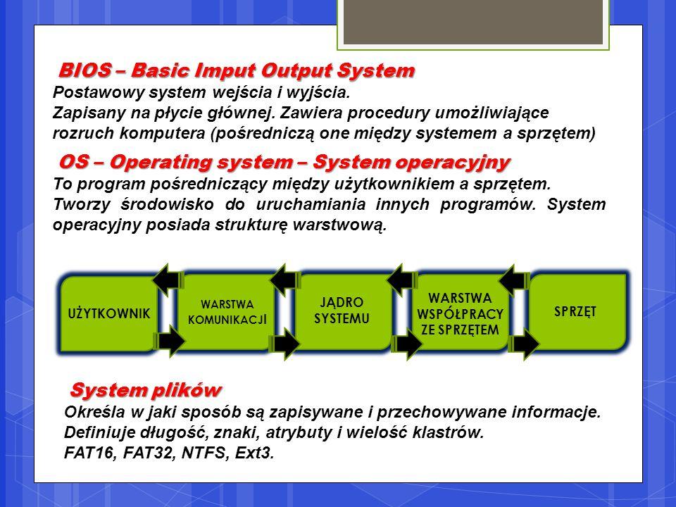 BIOS – Basic Imput Output System Postawowy system wejścia i wyjścia.