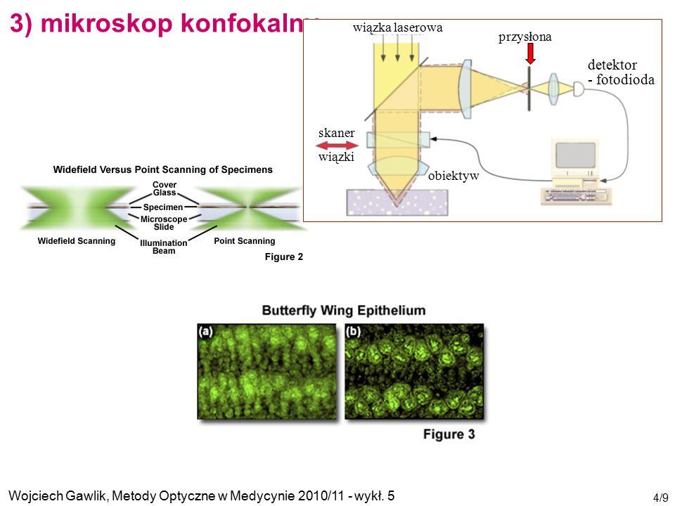 Wojciech Gawlik, Metody Optyczne w Medycynie 2010/11 - wykł. 5 4/9 3) mikroskop konfokalny wiązka laserowa przysłona skaner wiązki obiektyw detektor -