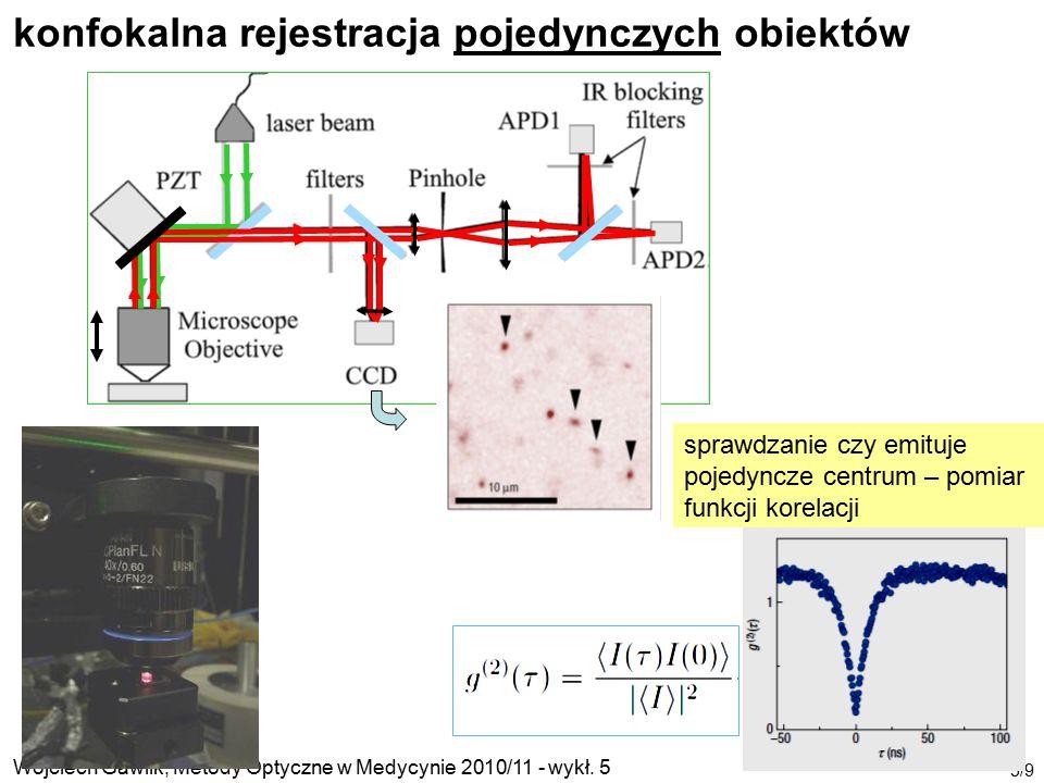Wojciech Gawlik, Metody Optyczne w Medycynie 2010/11 - wykł. 5 5/9 konfokalna rejestracja pojedynczych obiektów sprawdzanie czy emituje pojedyncze cen