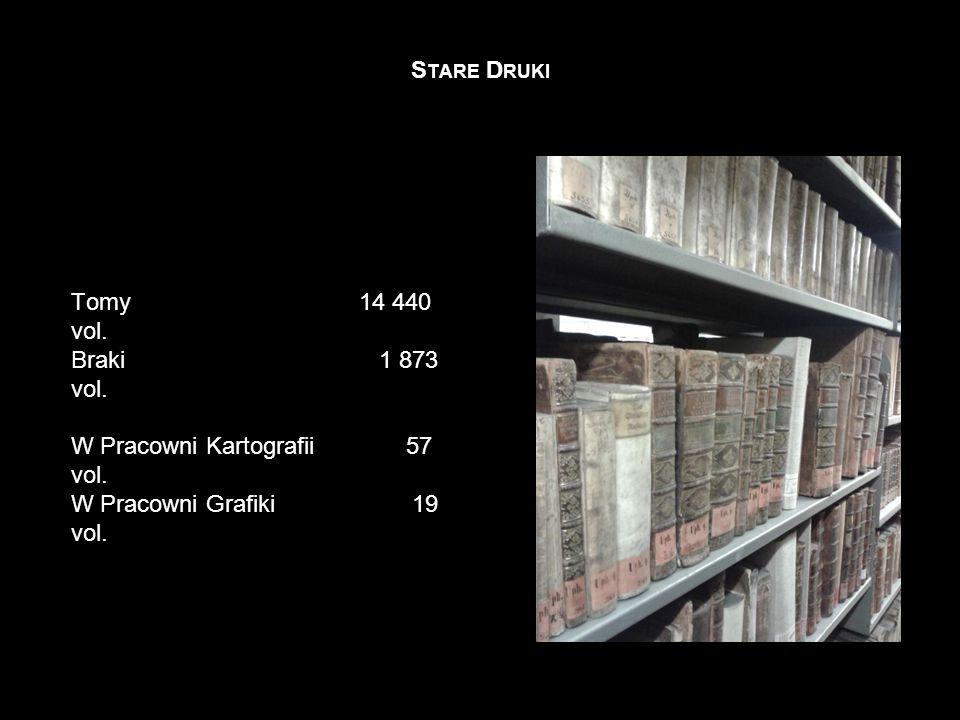 Tomy 14 440 vol. Braki 1 873 vol. W Pracowni Kartografii 57 vol. W Pracowni Grafiki 19 vol. S TARE D RUKI