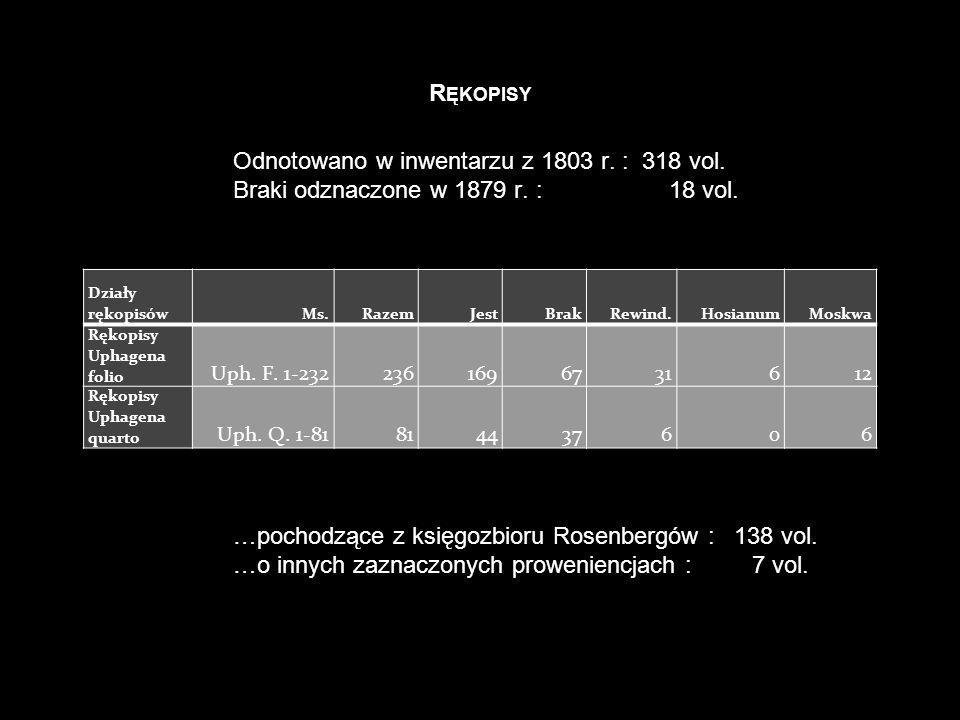 Odnotowano w inwentarzu z 1803 r. : 318 vol. Braki odznaczone w 1879 r. : 18 vol. …pochodzące z księgozbioru Rosenbergów : 138 vol. …o innych zaznaczo