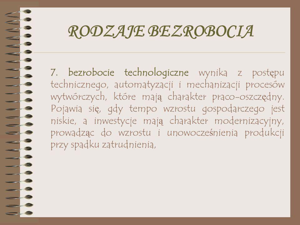 RODZAJE BEZROBOCIA 7. bezrobocie technologiczne wynika z post ę pu technicznego, automatyzacji i mechanizacji procesów wytwórczych, które maj ą charak
