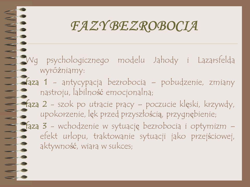 FAZY BEZROBOCIA Wg psychologicznego modelu Jahody i Lazarsfelda wyró ż niamy: faza 1 - antycypacja bezrobocia – pobudzenie, zmiany nastroju, labilno ś
