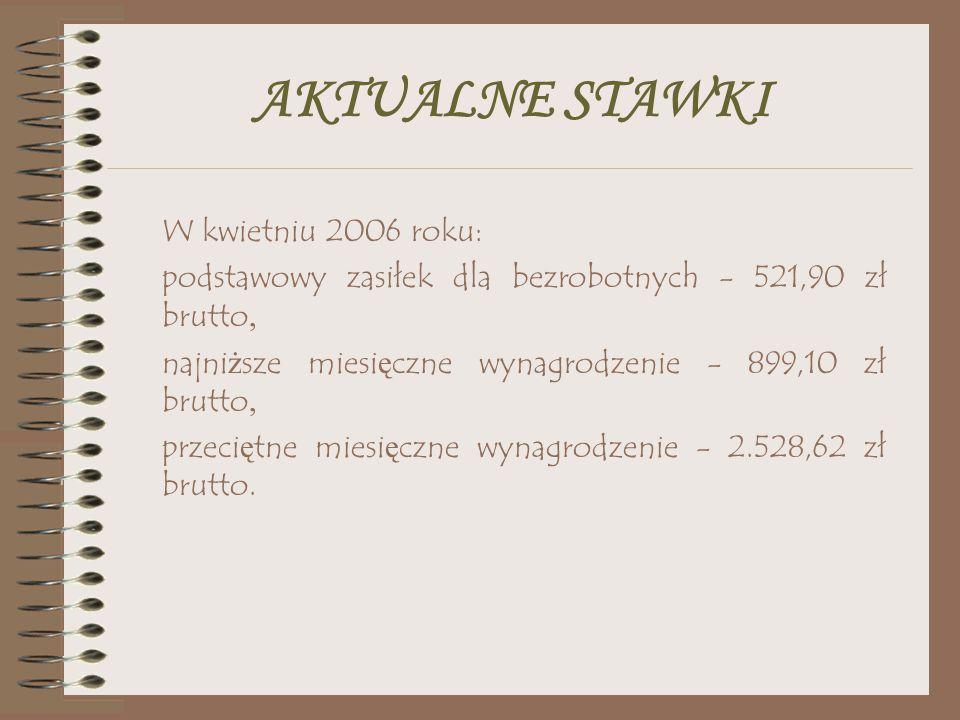 AKTUALNE STAWKI W kwietniu 2006 roku: podstawowy zasiłek dla bezrobotnych - 521,90 zł brutto, najni ż sze miesi ę czne wynagrodzenie - 899,10 zł brutt