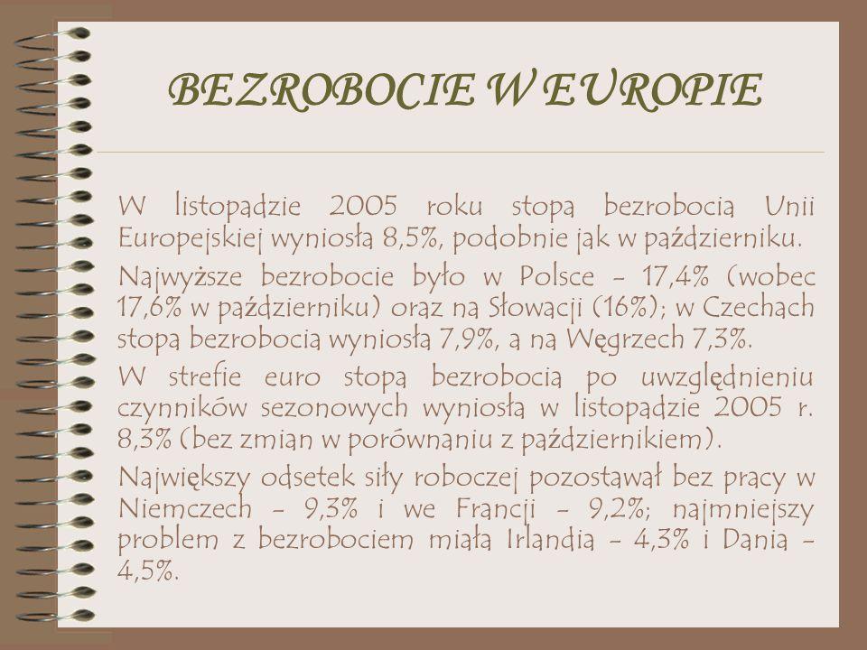 BEZROBOCIE W EUROPIE W listopadzie 2005 roku stopa bezrobocia Unii Europejskiej wyniosła 8,5%, podobnie jak w pa ź dzierniku. Najwy ż sze bezrobocie b