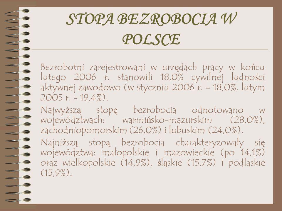 STOPA BEZROBOCIA W POLSCE Bezrobotni zarejestrowani w urz ę dach pracy w ko ń cu lutego 2006 r. stanowili 18,0% cywilnej ludno ś ci aktywnej zawodowo