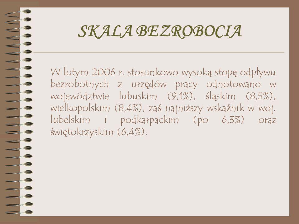 SKALA BEZROBOCIA W lutym 2006 r. stosunkowo wysok ą stop ę odpływu bezrobotnych z urz ę dów pracy odnotowano w województwie lubuskim (9,1%), ś l ą ski