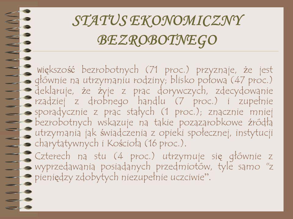 STATUS EKONOMICZNY BEZROBOTNEGO W i ę kszo ść bezrobotnych (71 proc.) przyznaje, ż e jest głównie na utrzymaniu rodziny; blisko połowa (47 proc.) dekl