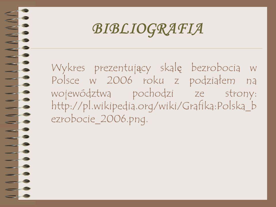 BIBLIOGRAFIA Wykres prezentuj ą cy skal ę bezrobocia w Polsce w 2006 roku z podziałem na województwa pochodzi ze strony: http://pl.wikipedia.org/wiki/