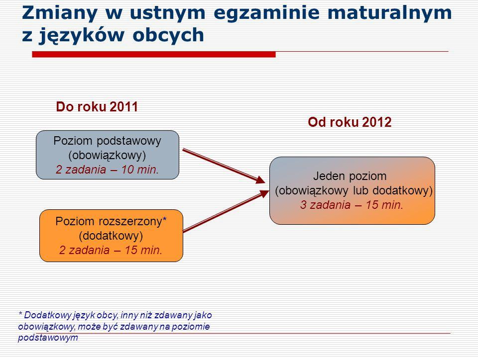 Zmiany w ustnym egzaminie maturalnym z języków obcych Do roku 2011 Od roku 2012 Poziom podstawowy (obowiązkowy) 2 zadania – 10 min. Poziom rozszerzony