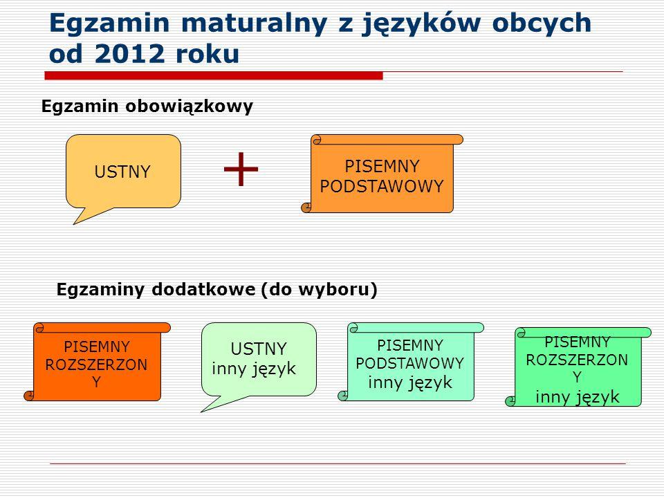 Egzamin maturalny z języków obcych od 2012 roku Egzamin obowiązkowy PISEMNY PODSTAWOWY Egzaminy dodatkowe (do wyboru) PISEMNY ROZSZERZON Y PISEMNY POD