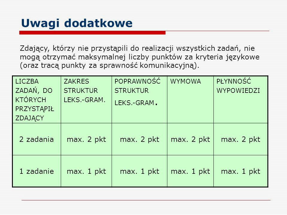 Uwagi dodatkowe Zdający, którzy nie przystąpili do realizacji wszystkich zadań, nie mogą otrzymać maksymalnej liczby punktów za kryteria językowe (ora