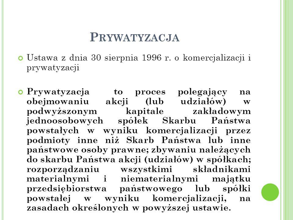 P RYWATYZACJA Ustawa z dnia 30 sierpnia 1996 r.