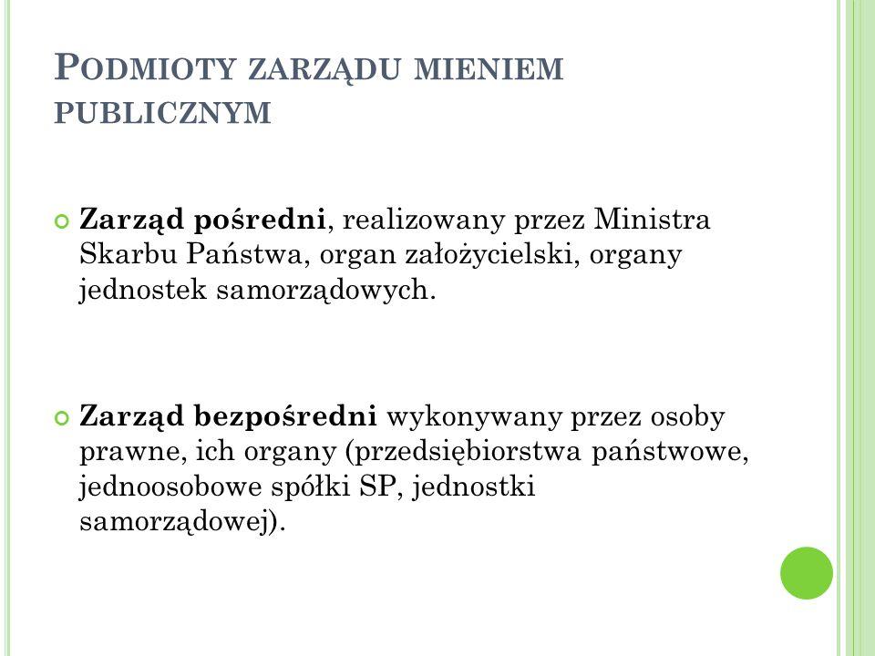 P ODMIOTY ZARZĄDU MIENIEM PUBLICZNYM Zarząd pośredni, realizowany przez Ministra Skarbu Państwa, organ założycielski, organy jednostek samorządowych.