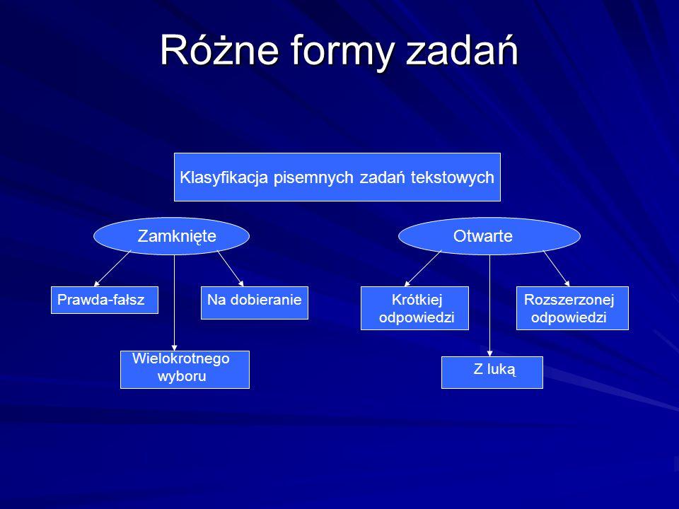 Różne formy zadań Klasyfikacja pisemnych zadań tekstowych ZamknięteOtwarte Prawda-fałszNa dobieranie Wielokrotnego wyboru Krótkiej odpowiedzi Rozszerz
