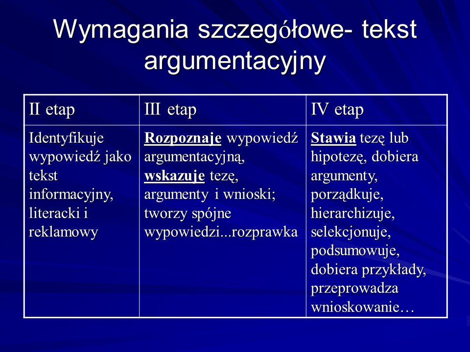 Wymagania szczeg ó łowe- tekst argumentacyjny II etap III etap IV etap Identyfikuje wypowiedź jako tekst informacyjny, literacki i reklamowy Rozpoznaj