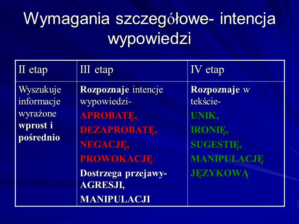 Wymagania szczeg ó łowe- intencja wypowiedzi II etap III etap IV etap Wyszukuje informacje wyrażone wprost i pośrednio Rozpoznaje intencje wypowiedzi-