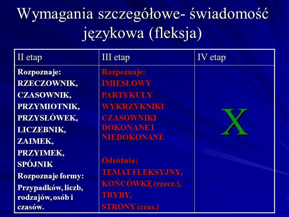 Wymagania szczegółowe- świadomość językowa (fleksja) II etap III etap IV etap Rozpoznaje:RZECZOWNIK,CZASOWNIK,PRZYMIOTNIK,PRZYSŁÓWEK,LICZEBNIK,ZAIMEK,