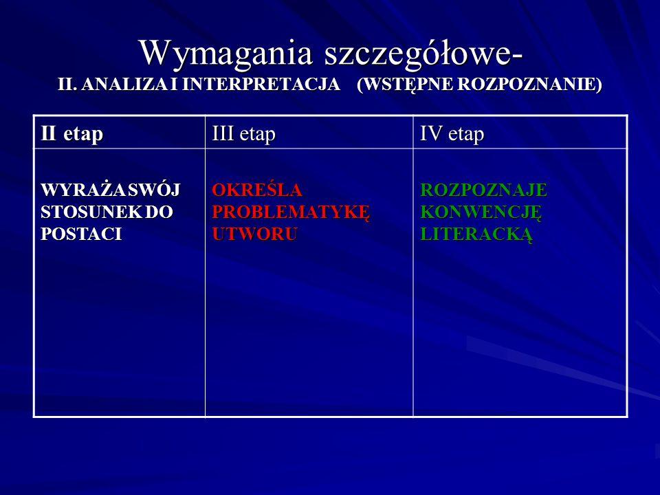 Wymagania szczegółowe- II. ANALIZA I INTERPRETACJA (WSTĘPNE ROZPOZNANIE) II etap III etap IV etap WYRAŻA SWÓJ STOSUNEK DO POSTACI OKREŚLA PROBLEMATYKĘ