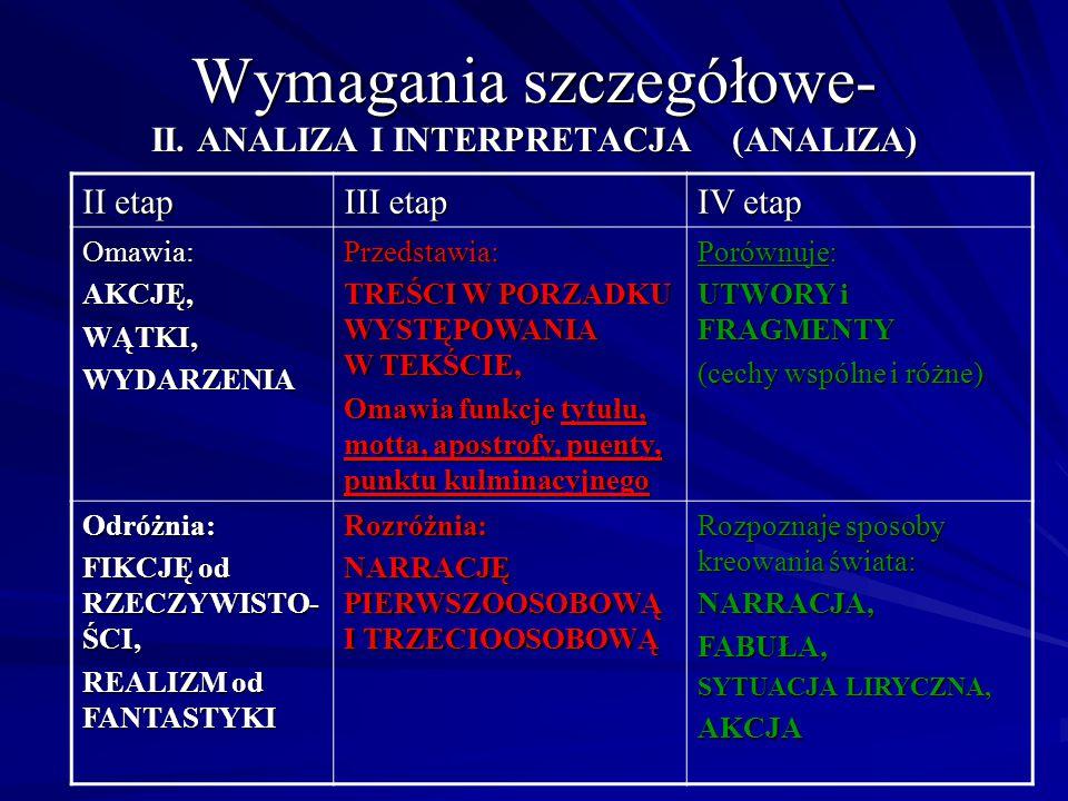 Wymagania szczegółowe- II. ANALIZA I INTERPRETACJA (ANALIZA) II etap III etap IV etap Omawia:AKCJĘ,WĄTKI,WYDARZENIAPrzedstawia: TREŚCI W PORZADKU WYST