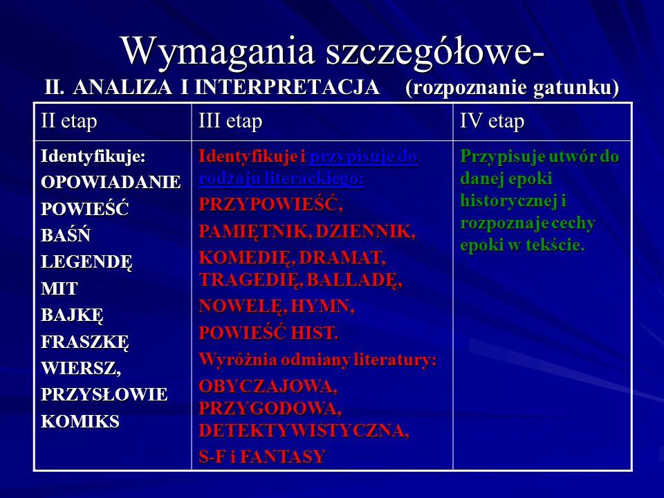 Wymagania szczegółowe- II. ANALIZA I INTERPRETACJA (rozpoznanie gatunku) II etap III etap IV etap Identyfikuje:OPOWIADANIEPOWIEŚĆBAŚŃLEGENDĘMITBAJKĘFR