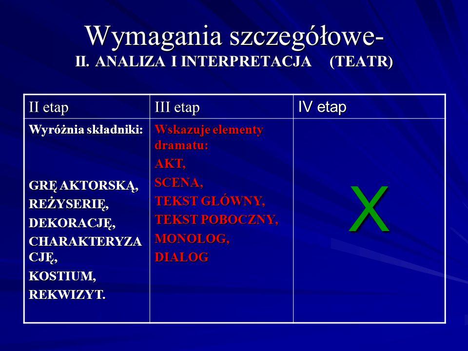Wymagania szczegółowe- II. ANALIZA I INTERPRETACJA (TEATR) II etap III etap IV etap Wyróżnia składniki: GRĘ AKTORSKĄ, REŻYSERIĘ,DEKORACJĘ, CHARAKTERYZ
