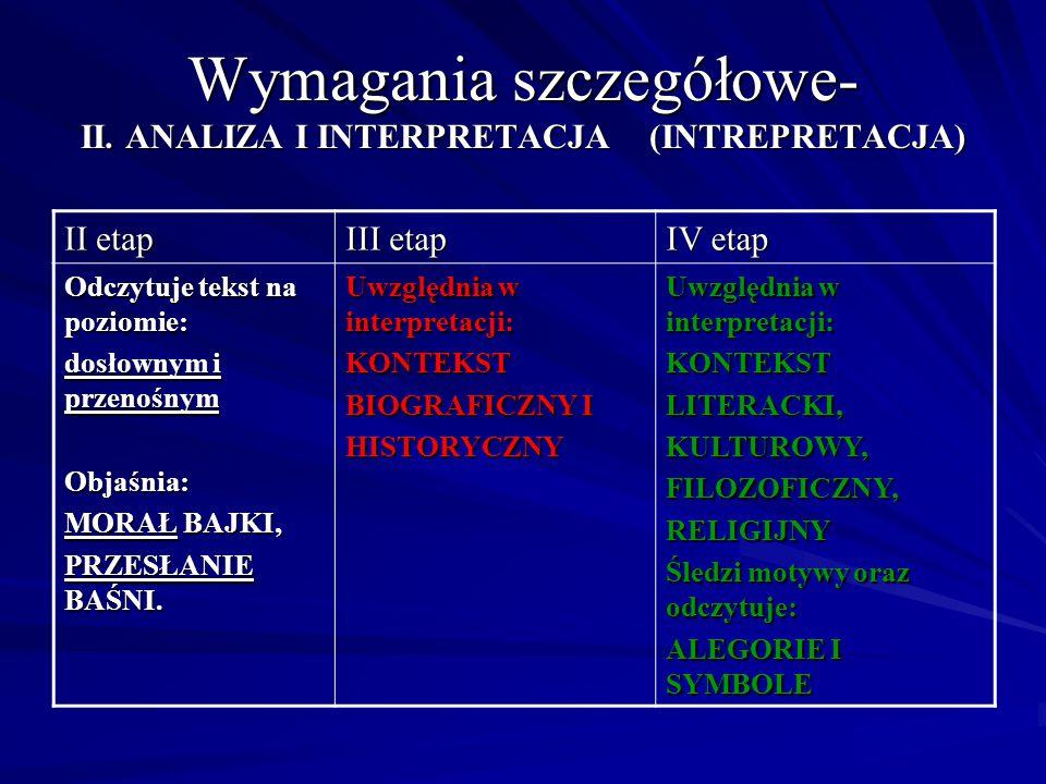 Wymagania szczegółowe- II. ANALIZA I INTERPRETACJA (INTREPRETACJA) II etap III etap IV etap Odczytuje tekst na poziomie: dosłownym i przenośnym Objaśn