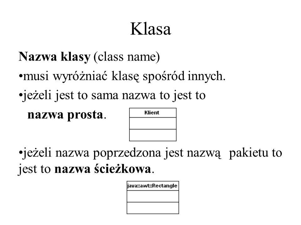 Klasa Nazwa klasy (class name) musi wyróżniać klasę spośród innych. jeżeli jest to sama nazwa to jest to nazwa prosta. jeżeli nazwa poprzedzona jest n