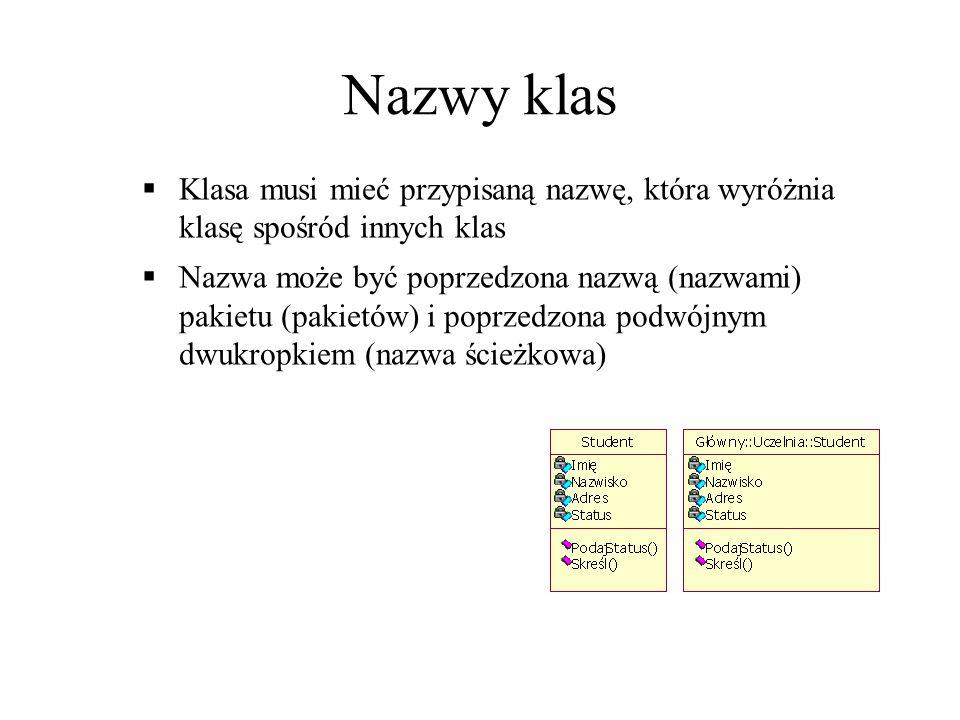 Nazwy klas  Klasa musi mieć przypisaną nazwę, która wyróżnia klasę spośród innych klas  Nazwa może być poprzedzona nazwą (nazwami) pakietu (pakietów) i poprzedzona podwójnym dwukropkiem (nazwa ścieżkowa)