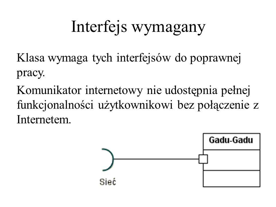 Interfejs wymagany Klasa wymaga tych interfejsów do poprawnej pracy.