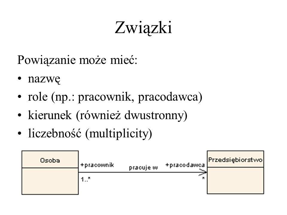 Związki Powiązanie może mieć: nazwę role (np.: pracownik, pracodawca) kierunek (również dwustronny) liczebność (multiplicity)