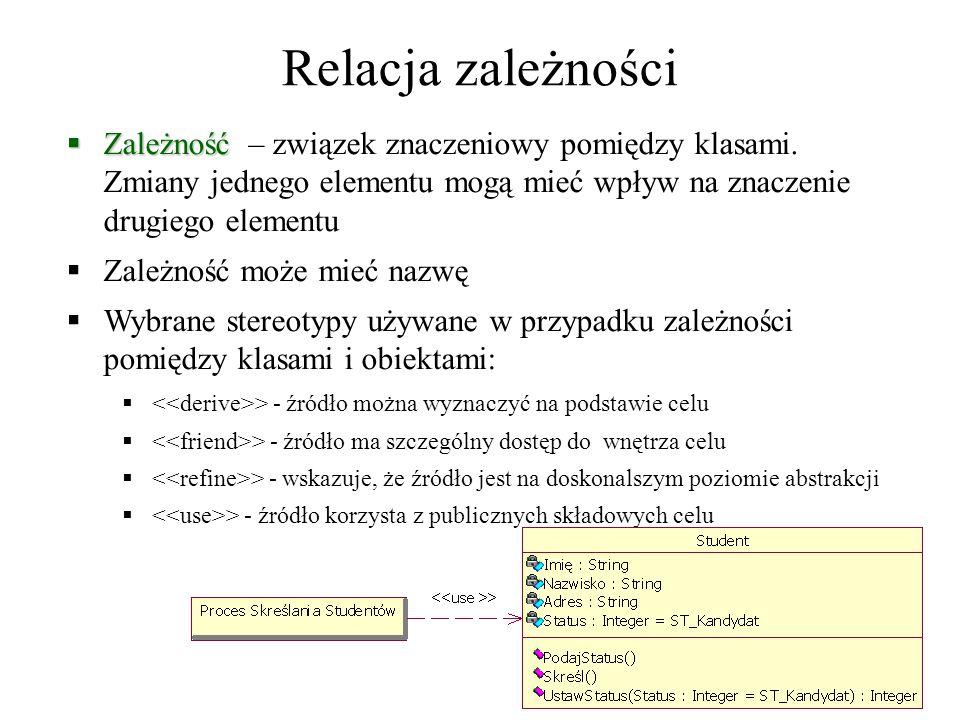 Interfejs dostarczany Nazwa interfejsu: prosta np.: IPisownia ścieżkowa np.: UsługiSieciowe::IRouter