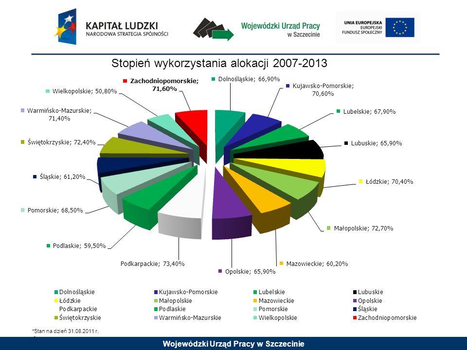 Wojewódzki Urząd Pracy w Szczecinie Stopień wykorzystania alokacji 2007-2013 *Stan na dzień 31.08.2011 r.