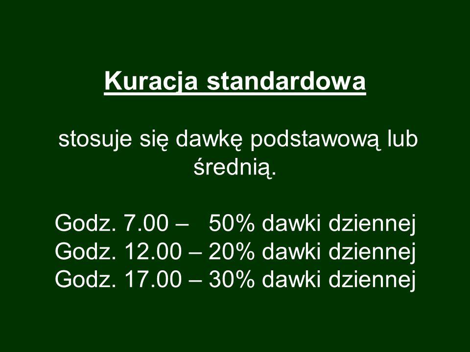 Kuracja standardowa stosuje się dawkę podstawową lub średnią. Godz. 7.00 – 50% dawki dziennej Godz. 12.00 – 20% dawki dziennej Godz. 17.00 – 30% dawki