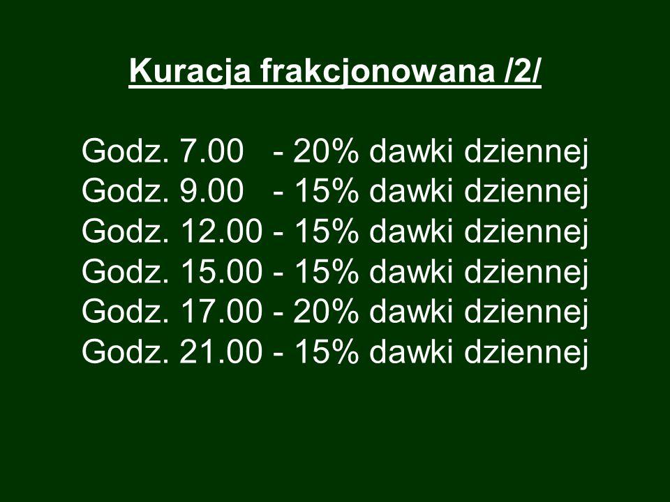 Kuracja frakcjonowana /2/ Godz. 7.00 - 20% dawki dziennej Godz. 9.00 - 15% dawki dziennej Godz. 12.00 - 15% dawki dziennej Godz. 15.00 - 15% dawki dzi
