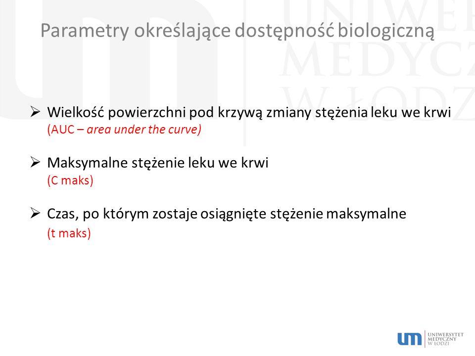 Parametry określające dostępność biologiczną  Wielkość powierzchni pod krzywą zmiany stężenia leku we krwi (AUC – area under the curve)  Maksymalne stężenie leku we krwi (C maks)  Czas, po którym zostaje osiągnięte stężenie maksymalne (t maks)