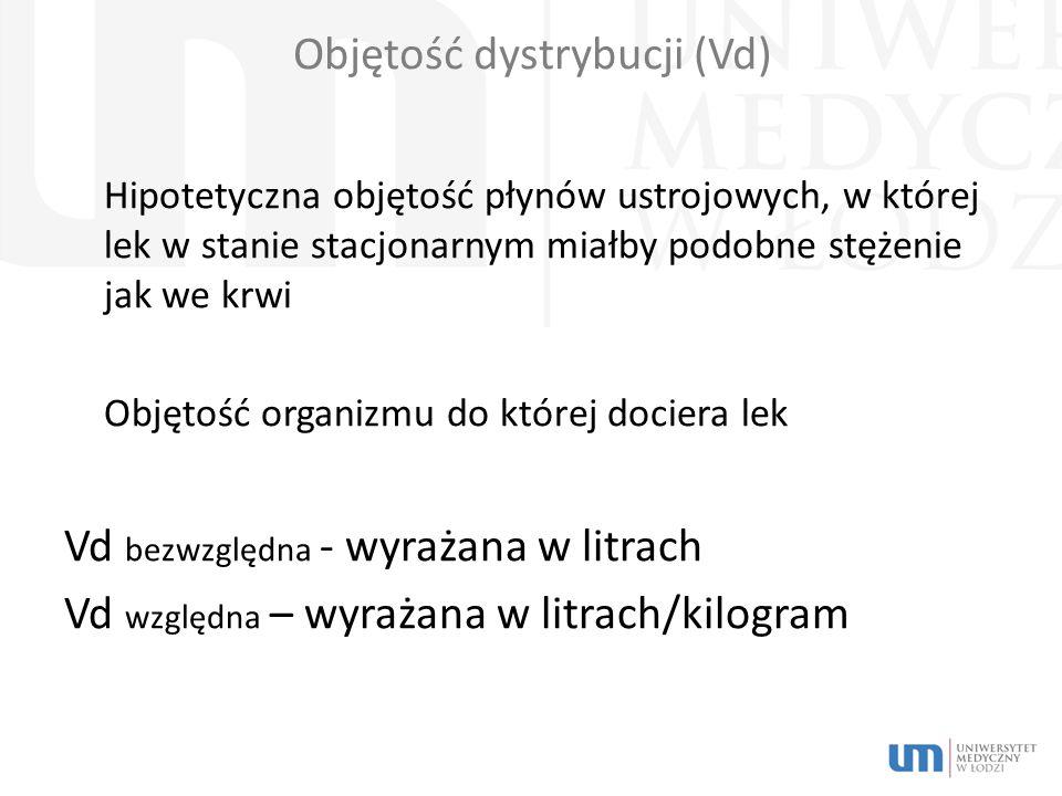 Objętość dystrybucji (Vd) Hipotetyczna objętość płynów ustrojowych, w której lek w stanie stacjonarnym miałby podobne stężenie jak we krwi Objętość organizmu do której dociera lek Vd bezwzględna - wyrażana w litrach Vd względna – wyrażana w litrach/kilogram