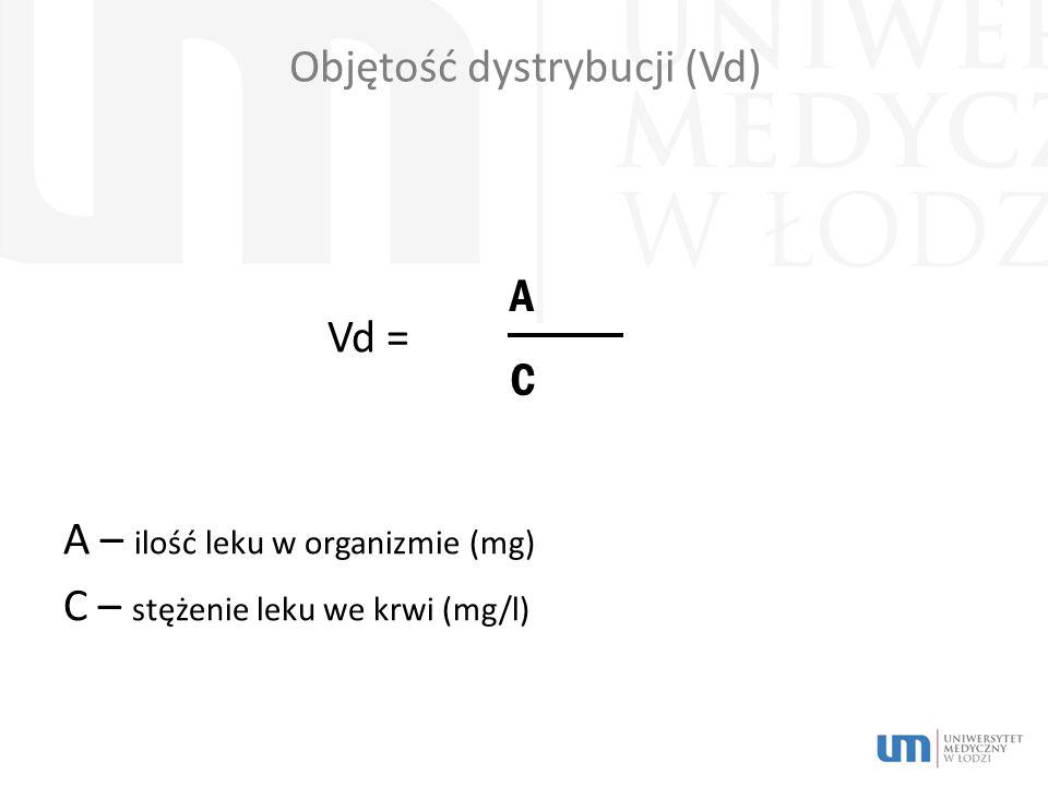 Objętość dystrybucji (Vd) Vd = A – ilość leku w organizmie (mg) C – stężenie leku we krwi (mg/l) ACAC