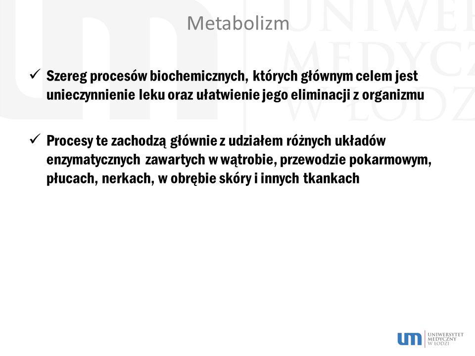 Metabolizm Szereg procesów biochemicznych, których głównym celem jest unieczynnienie leku oraz ułatwienie jego eliminacji z organizmu Procesy te zachodzą głównie z udziałem różnych układów enzymatycznych zawartych w wątrobie, przewodzie pokarmowym, płucach, nerkach, w obrębie skóry i innych tkankach