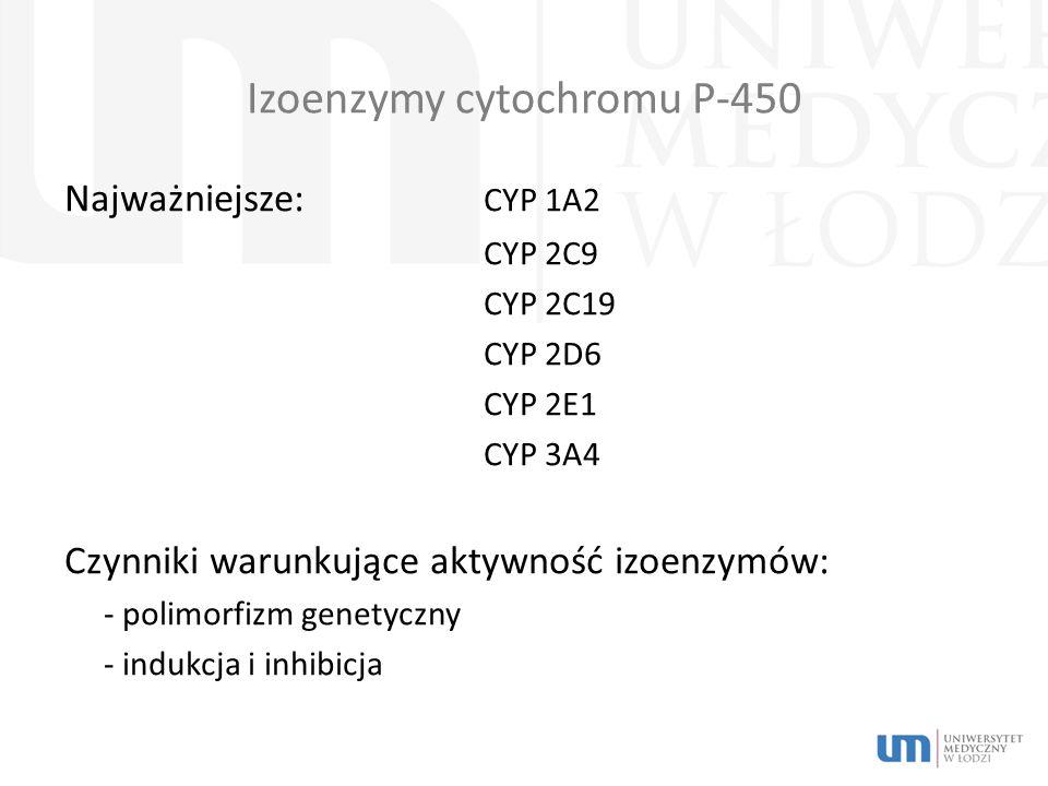 Izoenzymy cytochromu P-450 Najważniejsze: CYP 1A2 CYP 2C9 CYP 2C19 CYP 2D6 CYP 2E1 CYP 3A4 Czynniki warunkujące aktywność izoenzymów: - polimorfizm genetyczny - indukcja i inhibicja