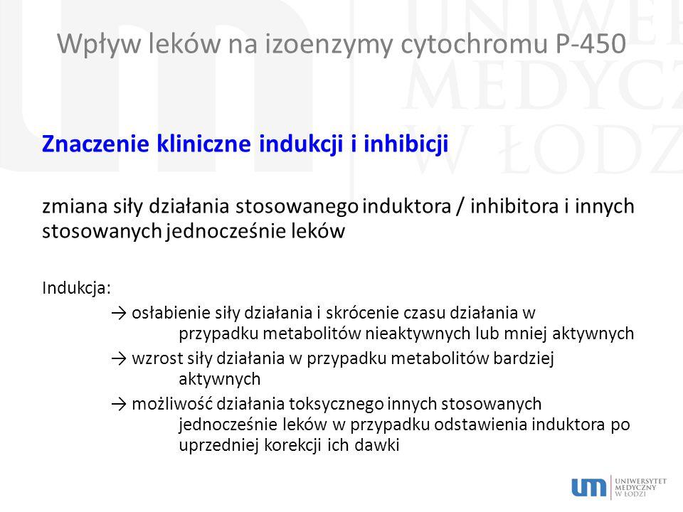 Wpływ leków na izoenzymy cytochromu P-450 Znaczenie kliniczne indukcji i inhibicji zmiana siły działania stosowanego induktora / inhibitora i innych stosowanych jednocześnie leków Indukcja: → osłabienie siły działania i skrócenie czasu działania w przypadku metabolitów nieaktywnych lub mniej aktywnych → wzrost siły działania w przypadku metabolitów bardziej aktywnych → możliwość działania toksycznego innych stosowanych jednocześnie leków w przypadku odstawienia induktora po uprzedniej korekcji ich dawki