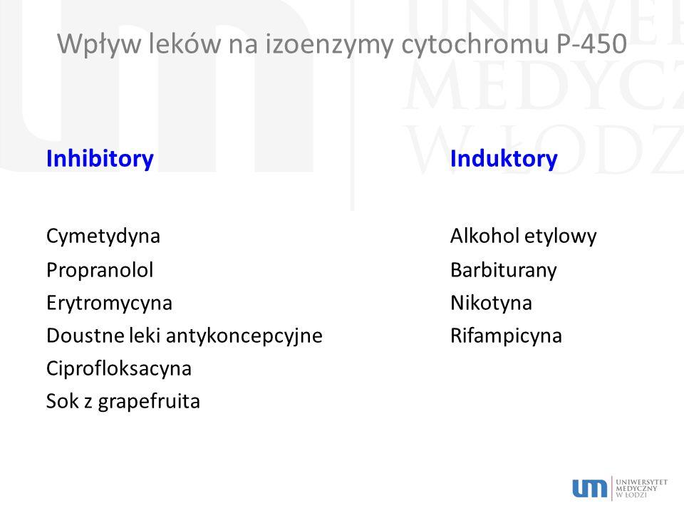 Wpływ leków na izoenzymy cytochromu P-450 Inhibitory Cymetydyna Propranolol Erytromycyna Doustne leki antykoncepcyjne Ciprofloksacyna Sok z grapefruita Induktory Alkohol etylowy Barbiturany Nikotyna Rifampicyna