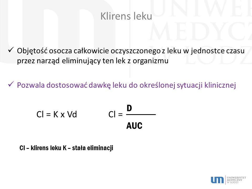 Klirens leku Objętość osocza całkowicie oczyszczonego z leku w jednostce czasu przez narząd eliminujący ten lek z organizmu Pozwala dostosować dawkę leku do określonej sytuacji klinicznej Cl = K x VdCl = D AUC Cl – klirens leku K – stała eliminacji