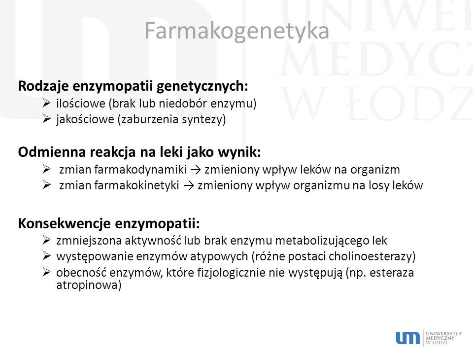 Farmakogenetyka Rodzaje enzymopatii genetycznych:  ilościowe (brak lub niedobór enzymu)  jakościowe (zaburzenia syntezy) Odmienna reakcja na leki jako wynik:  zmian farmakodynamiki → zmieniony wpływ leków na organizm  zmian farmakokinetyki → zmieniony wpływ organizmu na losy leków Konsekwencje enzymopatii:  zmniejszona aktywność lub brak enzymu metabolizującego lek  występowanie enzymów atypowych (różne postaci cholinoesterazy)  obecność enzymów, które fizjologicznie nie występują (np.