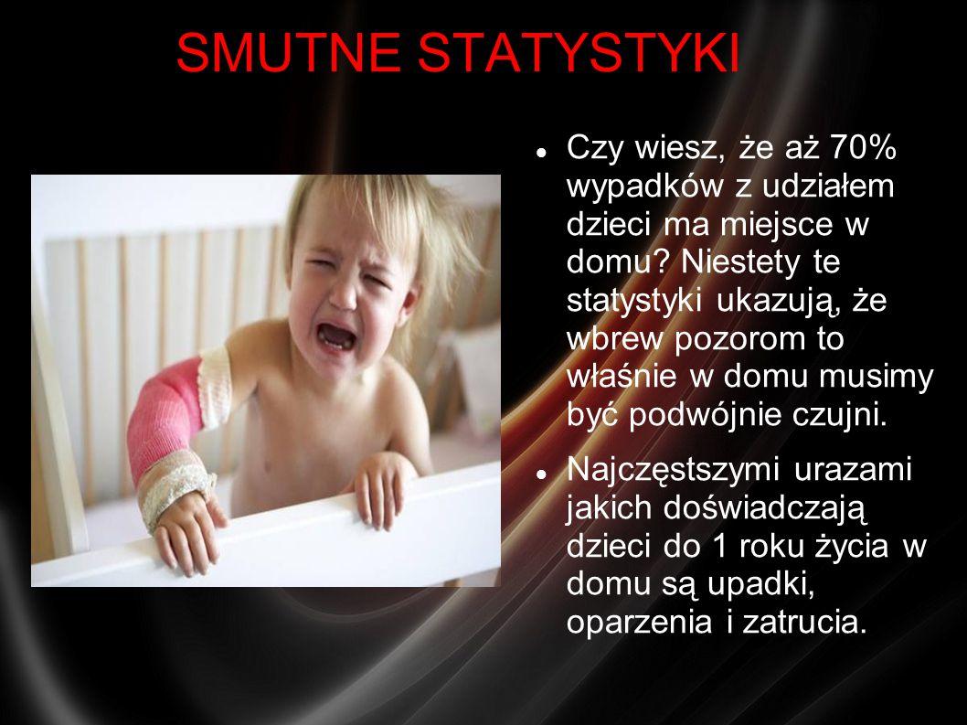 SMUTNE STATYSTYKI Czy wiesz, że aż 70% wypadków z udziałem dzieci ma miejsce w domu? Niestety te statystyki ukazują, że wbrew pozorom to właśnie w dom