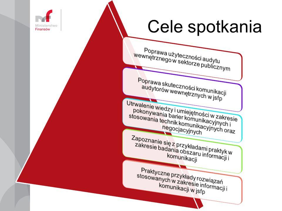 Informacja i komunikacja w kontekście audytu umiejętności komunikacyjne audytora obszar badań audytowych 3