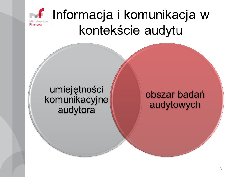 Informacja i komunikacja w pracy audytora 4