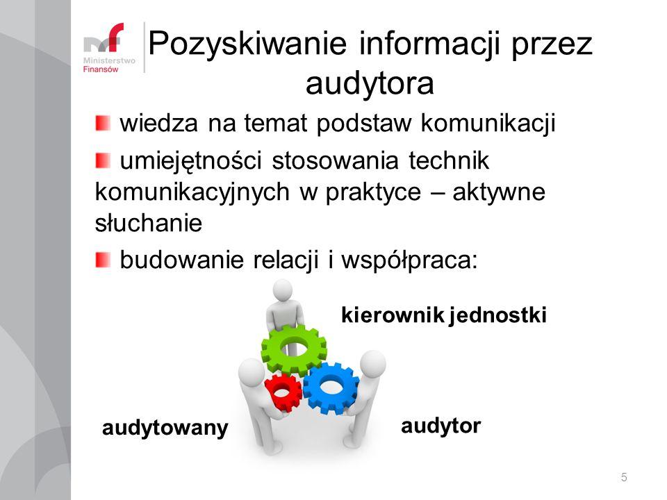 Pozyskiwanie informacji przez audytora wiedza na temat podstaw komunikacji umiejętności stosowania technik komunikacyjnych w praktyce – aktywne słucha