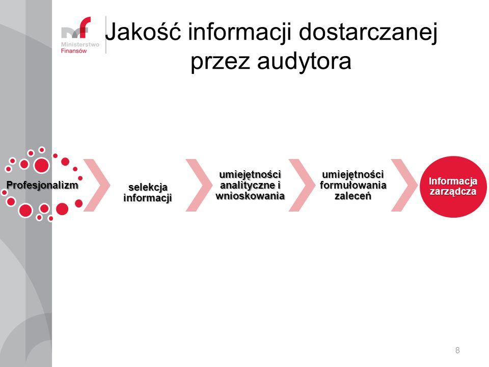 Jakość informacji dostarczanej przez audytoraProfesjonalizm selekcja informacji umiejętności analityczne i wnioskowania umiejętności formułowania zale
