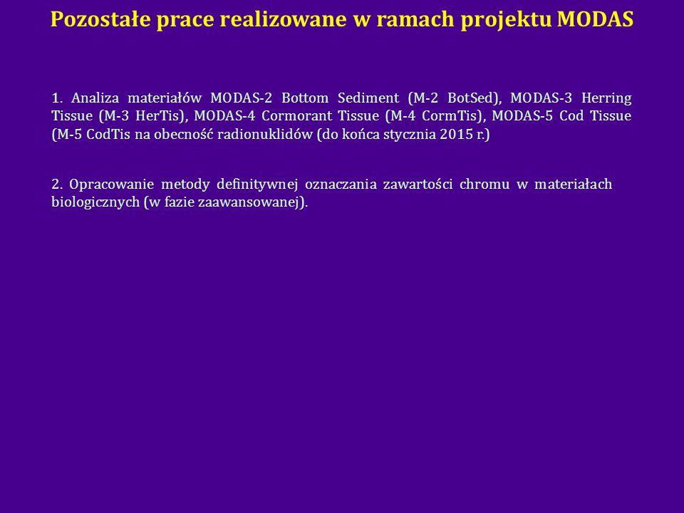 Pozostałe prace realizowane w ramach projektu MODAS 1.